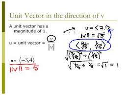 Vectors MathVids