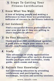 best 25 fitness certification ideas on pinterest full body