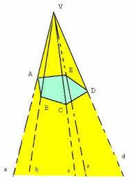 piramide indefinita