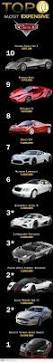 lexus rental phoenix top 25 luxury cars u2013 expensive but luxury cars cars pinterest