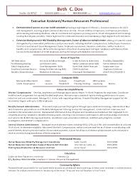 Purchase executive cover letter