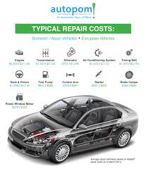 lexus vs bmw repair costs typical repair cost without an extended vehicle warranty check
