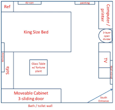 Feng Shui Home Decor by Design Of Fengshui Bedroom Layout Related To Interior Decorating