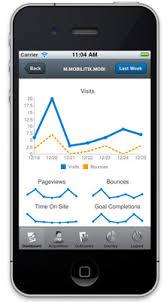 GoogleAnalytics: появятся доклады (отчеты) по мобильной рекламе.