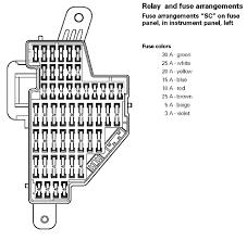 2006 jetta fuse box diagram wiring diagram pioneer avh x1500dvd