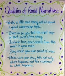 Examples write narrative essay