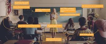 Take a look at this opening wide frame of Steph in the classroom and look at just how many details had to be planned out  It     s a ton of fun