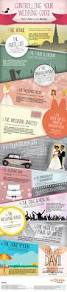 jessica u2013 wedding knowledge 1 2 3