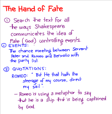 FATE QUOTES IN ROMEO AND JULIET image quotes at relatably com     How