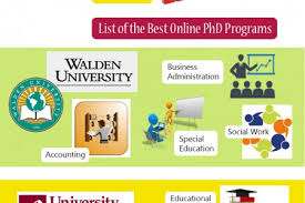 cheap online phd programs   Visual ly Visually