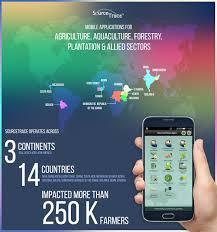 innovative solutions u2013 tech4farmersasia 2 0