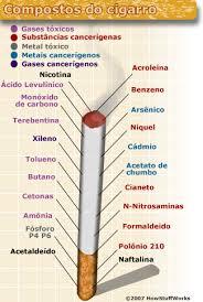 el gran daño que hace el cigarro