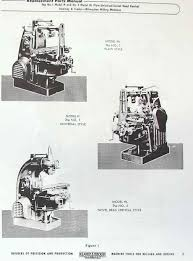 kearney u0026 trecker milwaukee 1h 2hl milling machine part manual