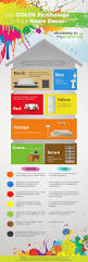 490 best color images on pinterest colors color theory and psychology color psychology home decor
