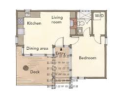 small floorplans 5 small home plans to admire fine homebuilding