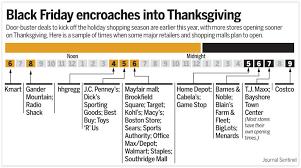Thursday Thanksgiving Sales Black Friday Sales Push Earlier U2014 Some Even Before Thanksgiving Dinner