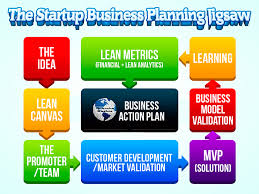 Create a business plan step by step   dailynewsreport    web fc  com Frugal Entrepreneur