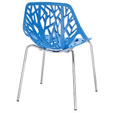 Modern Outdoor Chairs Plastic Furniture Home Varmora Megan Ola Plastic Chair Sdl Ff Design
