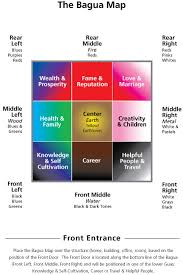 Feng Shui Colors - Feng shui for living room colors