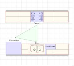 design a galley kitchen layout conexaowebmix com