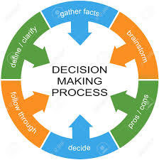 Decision Making Process Assignment Help Assignment Help