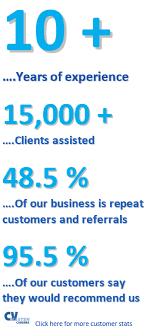 CV Master Customer Stats