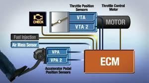 app para lexus electronic throttle control lexus youtube