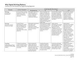 Mla Research Paper Rubric High School   note cards research papers
