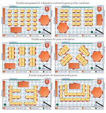 Classroom Floor Plan Builder Classroom Design Tips