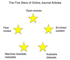 The Five Stars of Online Journal Articles   Open Citations and