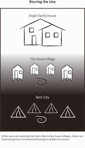 27 best tiny house statistics images on pinterest tiny house