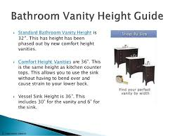 Awesome Comfort Height Vanity Contemporary Home Decorating Ideas - Height of bathroom vanity for vessel sink