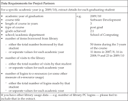 Literature Review   LinkedIn A M Cleaning Systematic review of the literature flowchart