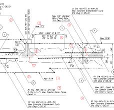Plan Set Components Of A Plan Set