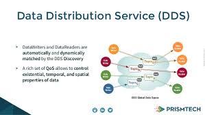 Harnessing Data Distribution Service  DDS  in Next Generation Healthc    SlideShare
