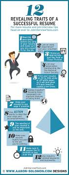 Revealing Traits Of A Successful Resume Career  st
