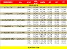 ใหม่ ISUZU MU-X 2014-2015 ราคา อีซูซุ มิว เอ็กซ์ ตารางราคา-ผ่อน ...