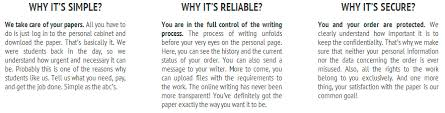 How to Write an Informative Essay     Definition  Topics  Structure LetterPile