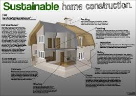 Eco Home Designs by Building House Designs Remarkable 2 Green Building House Plans