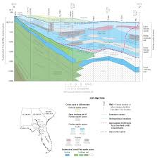 Avon Park Florida Map by Usgs Floridan Aquifer System Groundwater Availability Study