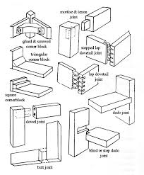 Woodworking Joints Worksheet by Cabinet Joinery Photos Of Teenagers