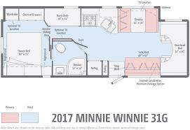 5 must see rv bunkhouse floorplans winnebagolife