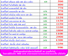แอมเวย์ amway โทรวันนี้ ลด+แถม sele 80 % ราคาส่งถูกสุดในไทย