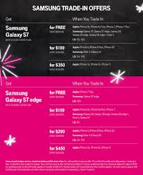apple iphone black friday t mobile goes holicray cray just starts giving away free phones