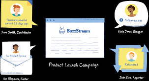 manage buzzstream