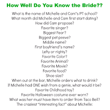 Kitchen Tea Game Ideas by Photo Jeopardy Bridal Shower Game Image
