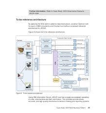 Open Source Workflow Software  amp  Business Process Management BPM SlideShare Case Study