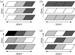 Uncertainty in integrative structure modeling  The four stage scheme of