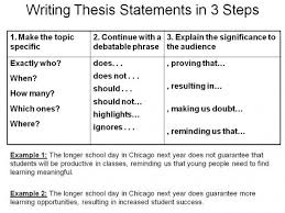 writing thesis statements in   steps writing a thesis statement Template Just another WordPress