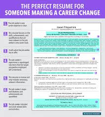 what are some objectives to put on a resume ideal resume for someone making a career change business insider resume